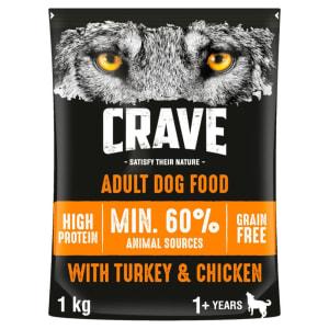 Crave Turkey & Chicken Dry Dog Food